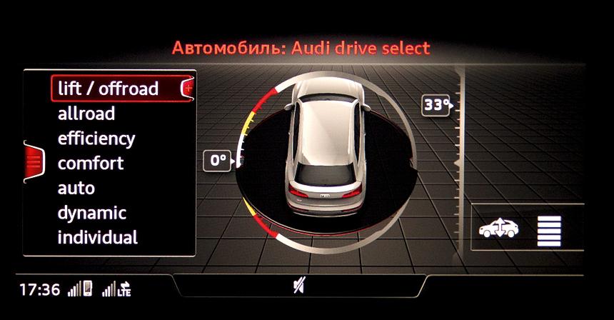 Во внедорожных режимах allroad и lift/offroad на дисплей выводятся углы продольного и поперечного кренов. Но толку отних немного (Q5 крепко стоит на ногах и не склонен к опрокидыванию), а точность угломера так себе: на уклоне 31° (60%) Audi показывает 33°
